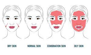 تشخیص نوع پوست انواع پوست و راه های تشخیص آن برای استفاه از کرم پودر
